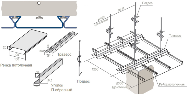 тип реечного потолка и